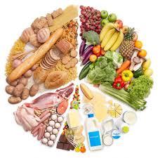 أطعمة يجب تناولها أثناء الحمية الغذائية ..